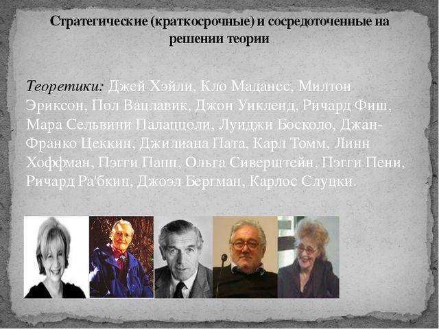 Теоретики: Джей Хэйли, Кло Маданес, Милтон Эриксон, Пол Вацлавик, Джон Уиклен...