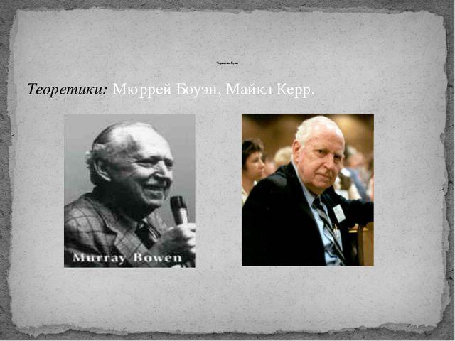 Теоретики: Мюррей Боуэн, Майкл Керр. Теория семьи Боуэна