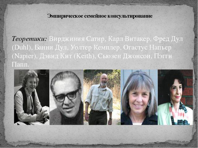 Теоретики: Вирджиния Сатир, Карл Витакер, Фред Дул (Duhl), Банни Дул, Уолтер...
