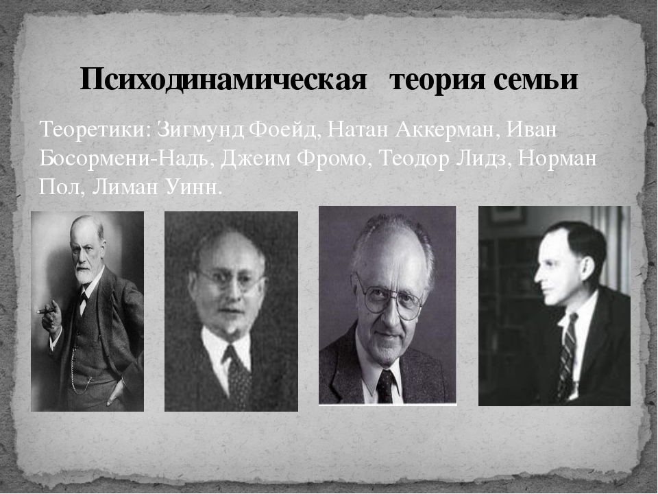 Теоретики: Зигмунд Фоейд, Натан Аккерман, Иван Босормени-Надь, Джеим Фромо, Т...