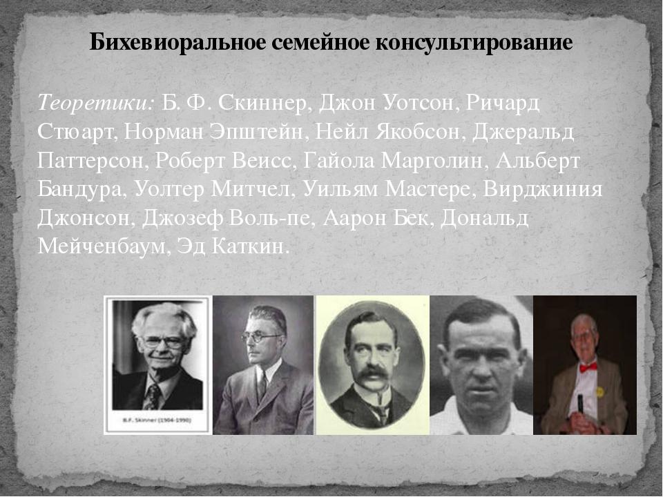 Теоретики: Б. Ф. Скиннер, Джон Уотсон, Ричард Стюарт, Норман Эпштейн, Нейл Як...