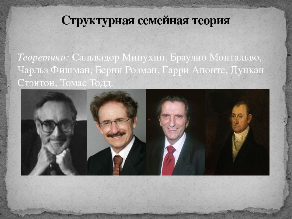 Теоретики: Сальвадор Минухин, Браулио Монтальво, Чарльз Фишман, Берни Розман,...