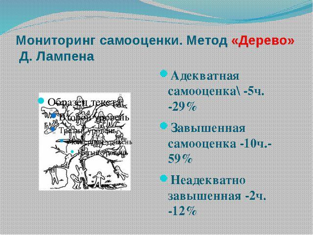 Мониторинг самооценки. Метод «Дерево» Д. Лампена Адекватная самооценка\ -5ч....