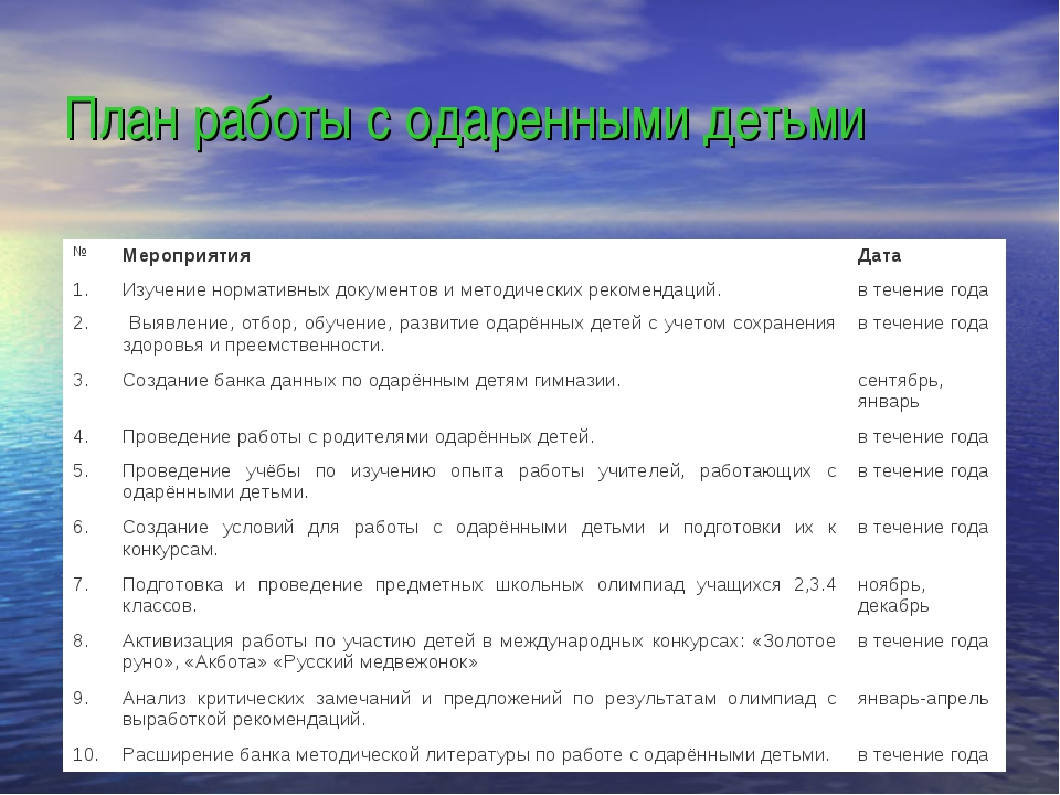 План работы с одаренными детьми №МероприятияДата 1.Изучение нормативных д...