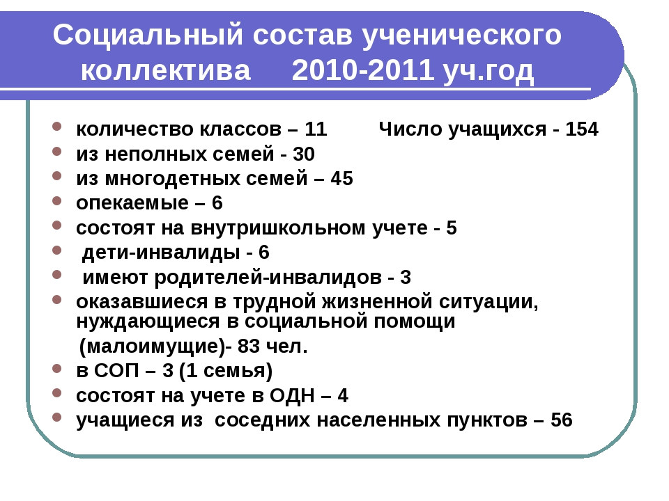Социальный состав ученического коллектива 2010-2011 уч.год количество классов...