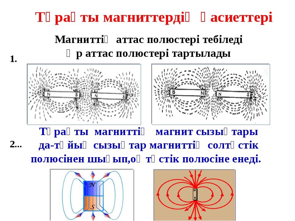 Тұрақты магниттердің қасиеттері 1. 2... Магниттің аттас полюстері тебіледі Ә...