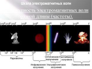Шкала электромагнитных волн Совокупность электромагнитных волн разной длины (