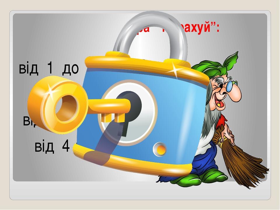 """Гра """" Порахуй"""": від 1 до 5; від 2 до 6; від 7 до 3 ; від 4 до 1."""