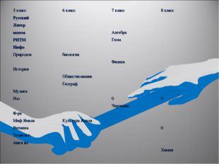 5 класс6 класс7 класс8 класс Русский Литер матемАлгебра РИТМГео