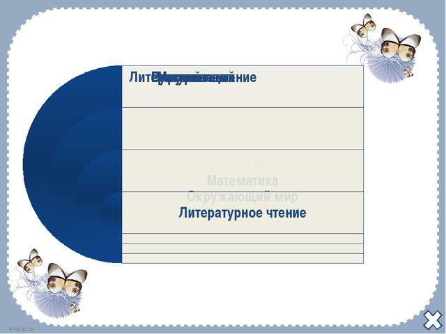 Русский язык Из каждого ряда выпиши слово, относящееся к другой части речи. Б...
