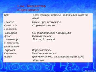 1-топ . Массагеттер «Тарих шашуы» Кир Қазақстанның орталық бөлігін алып жатқа