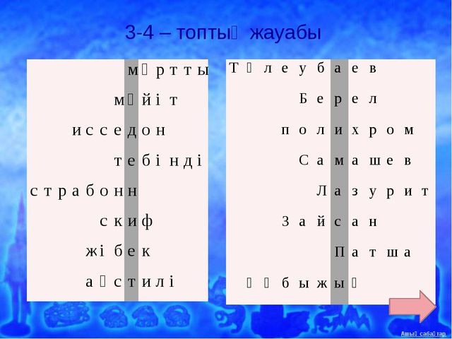 3-4 – топтың жауабы м ұ р т т ы м ә й і т и с с е д о н т е б і н д і с т р а...