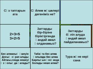Cөз таптарын ата Сөйлем мүшелері дегеніміз не? 2+3=5 3+2=5 Заттарды бір-бірін
