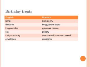 Birthday treats English Russian bring приносить balloons воздушные шары long