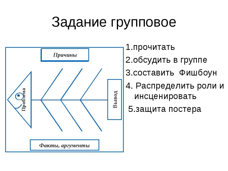Задание групповое 1.прочитать 2.обсудить в группе 3.составить Фишбоун 4. Расп...