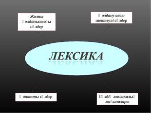 Жалпы қолданыстағы сөздер Қолдану аясы шектеулі сөздер Сөздің лексикалық мағы