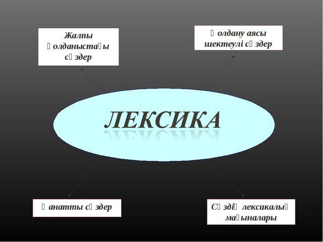 Жалпы қолданыстағы сөздер Қолдану аясы шектеулі сөздер Сөздің лексикалық мағы...