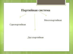 Партийная система Многопартийная Однопартийная Двухпартийная