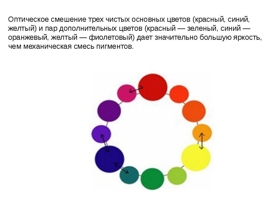 Оптическое смешение трех чистых основных цветов (красный, синий, желтый) и па...