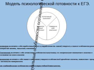 Модель психологической готовности к ЕГЭ. Когнитивный компонент включает в себ
