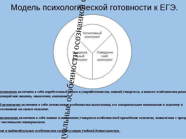 Модель психологической готовности к ЕГЭ. Когнитивный компонент включает в себ...
