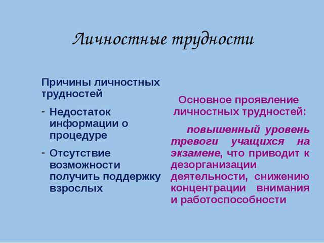Личностные трудности Причины личностных трудностей Недостаток информации о пр...