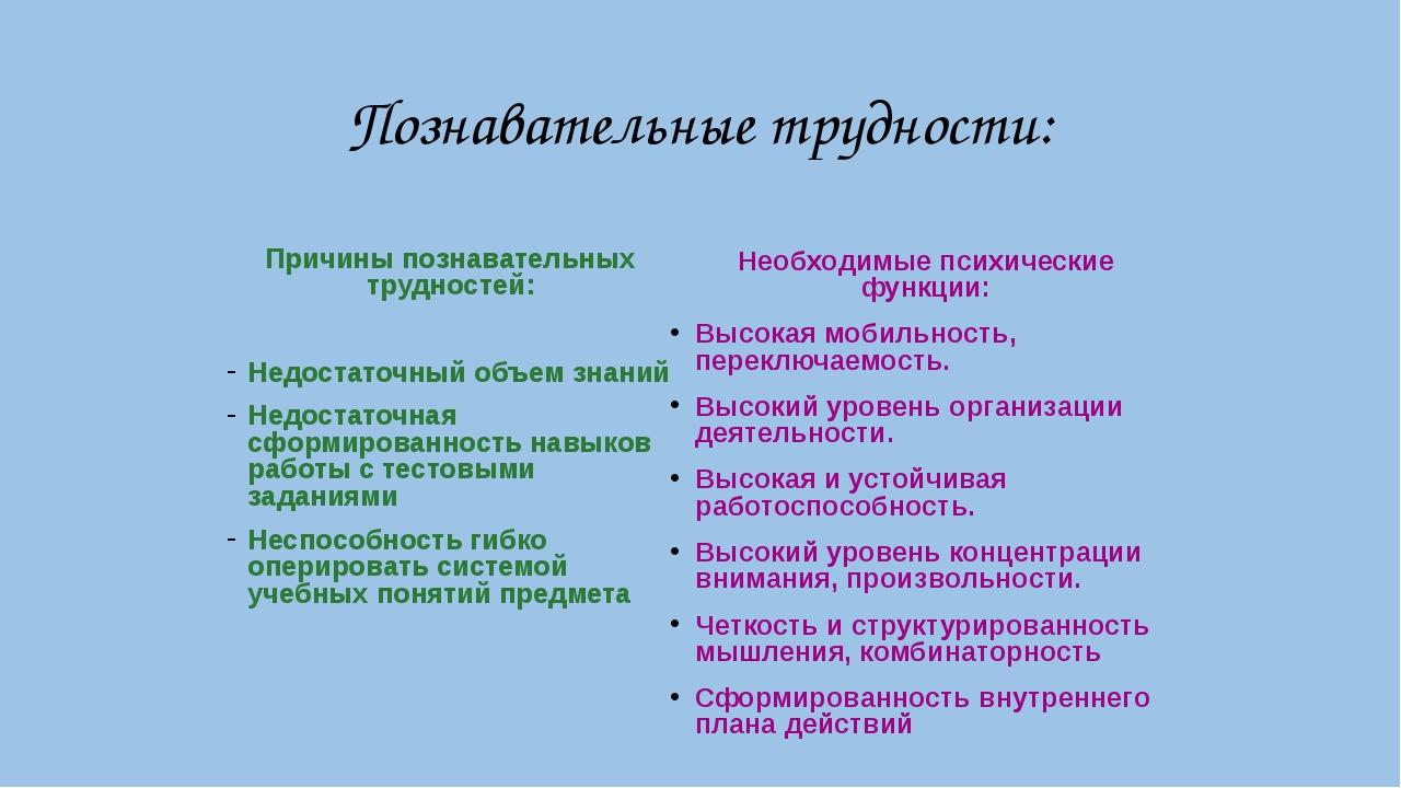 Познавательные трудности: Причины познавательных трудностей: Недостаточный об...