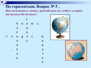 1-й вопрос: Вид транспорта, в России находится на третьем месте по грузооборо