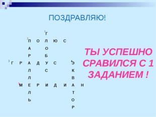 3-й вопрос: В какой стране находится город Коммунар? Р О С С И Я 2 3 1 М О
