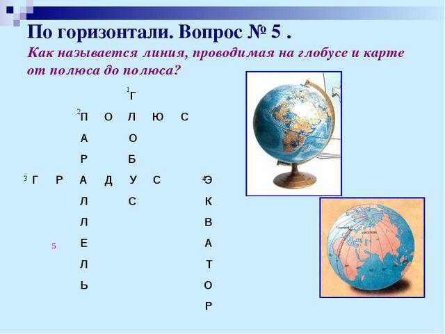 1-й вопрос: Вид транспорта, в России находится на третьем месте по грузооборо...