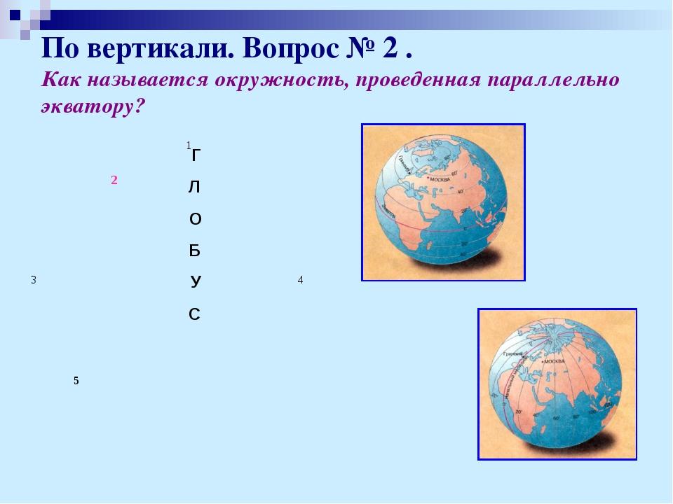 2-й этап Великие путешественники Вам нужно назвать географов по подсказкам