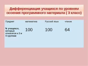 Дифференциация учащихся по уровням осоения программного материала ( 3 класс)