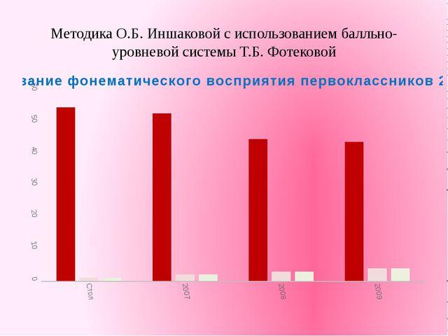 Методика О.Б. Иншаковой с использованием балльно-уровневой системы Т.Б. Фотек...