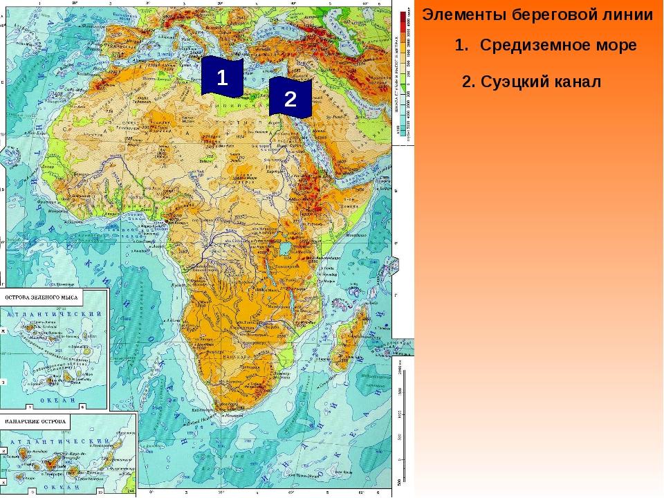 Элементы береговой линии Средиземное море 2 1 2. Суэцкий канал