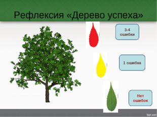 Рефлексия «Дерево успеха» 3-4 ошибки 1 ошибка Нет ошибок
