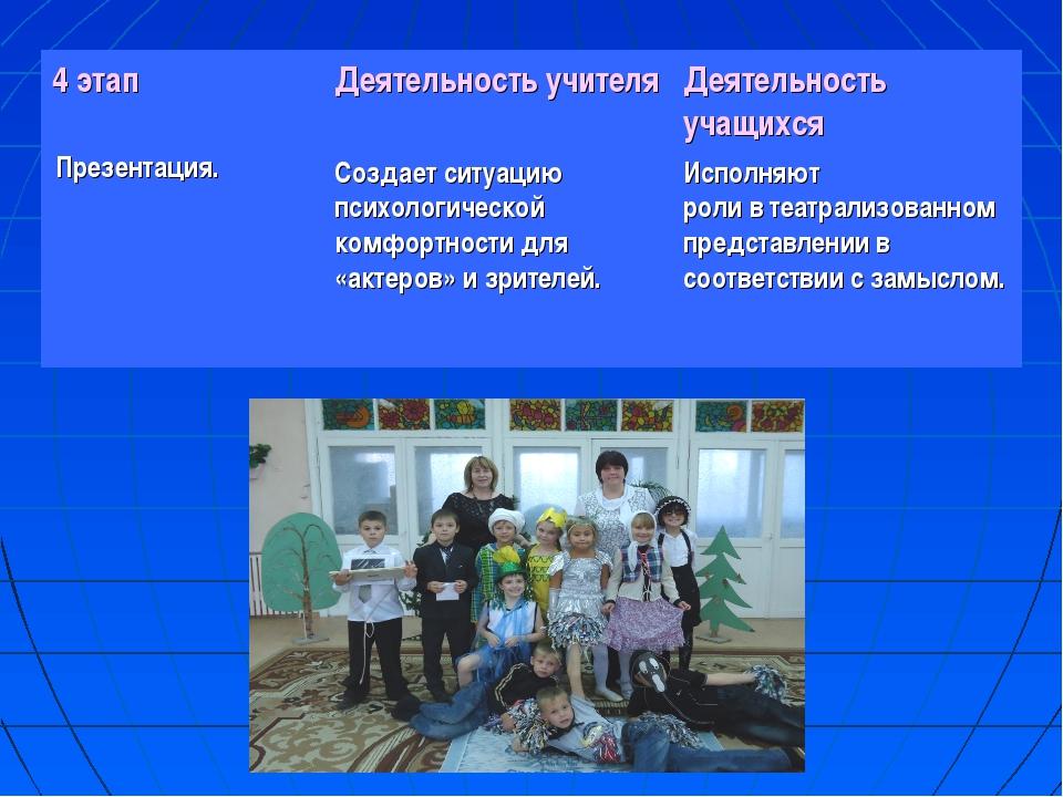 4 этапДеятельность учителяДеятельность учащихся Презентация. Создает ситуа...