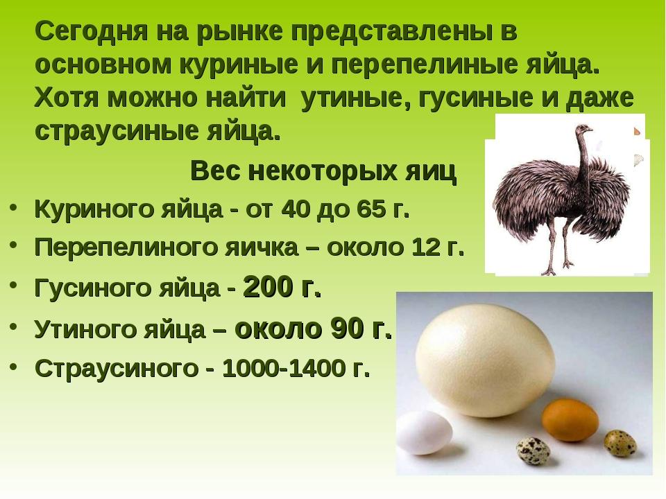 Сегодня на рынке представлены в основном куриные и перепелиные яйца. Хотя мо...