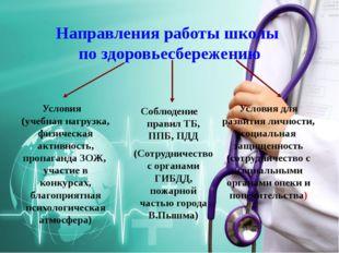 Направления работы школы по здоровьесбережению Условия (учебная нагрузка, физ