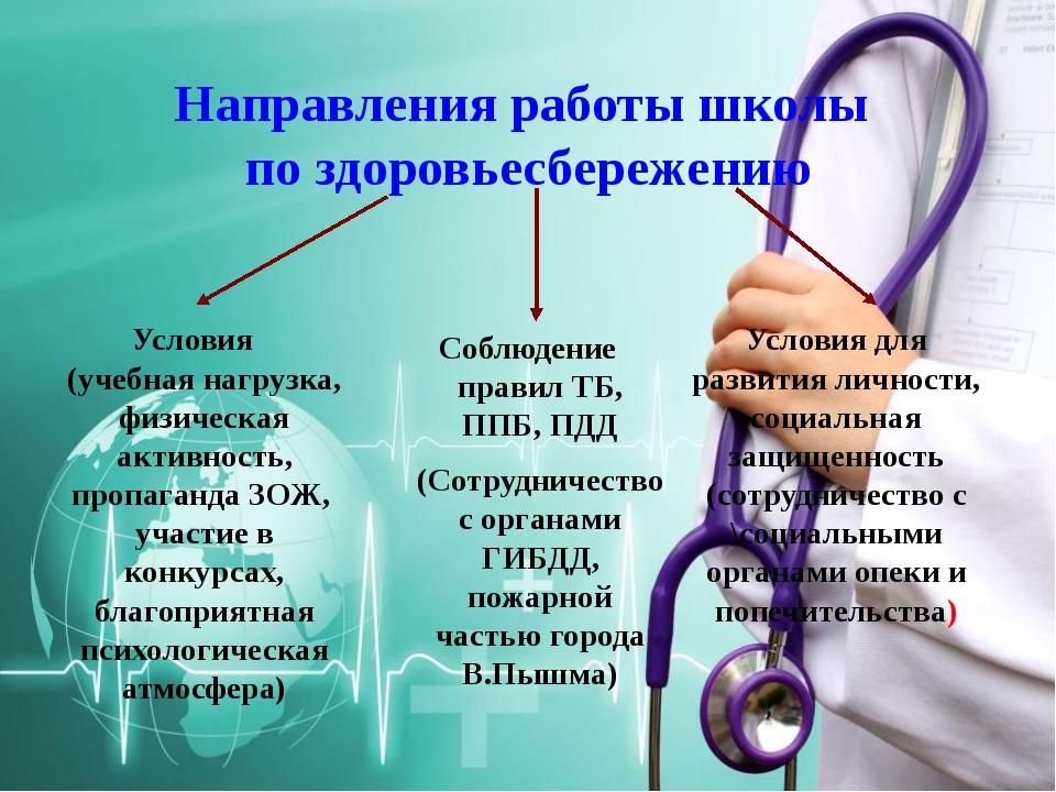 Направления работы школы по здоровьесбережению Условия (учебная нагрузка, физ...