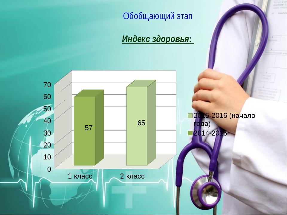 Обобщающий этап Индекс здоровья: