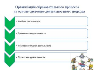 Организация образовательного процесса на основе системно-деятельностного подх