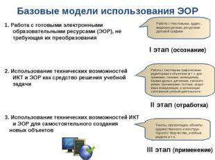 Базовые модели использования ЭОР 1. Работа с готовыми электронными образовате