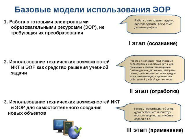 Базовые модели использования ЭОР 1. Работа с готовыми электронными образовате...