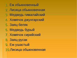 Еж обыкновенный Лисица обыкновенная Медведь гималайский Хомячок джунгарский З