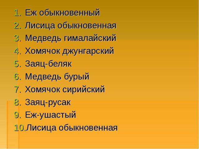 Еж обыкновенный Лисица обыкновенная Медведь гималайский Хомячок джунгарский З...