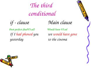 The third conditional Past perfect (hadV3,ed) Would have V3,ed if - clause	Ma