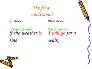 The first conditional Present Simple Future simple if - clause	Main clause