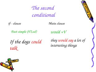The second conditional Past simple (V2,ed) would +V If the dogs could talk th