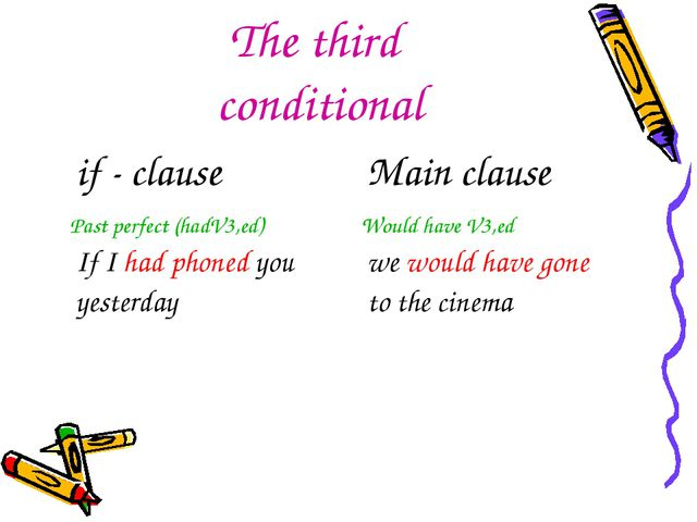 The third conditional Past perfect (hadV3,ed) Would have V3,ed if - clause	Ma...