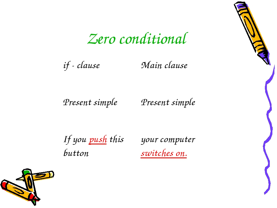 Zero conditional if - clause	Main clause Present simple	Present simple If you...